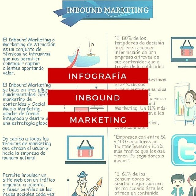 Infografía-Inbound-Marketing