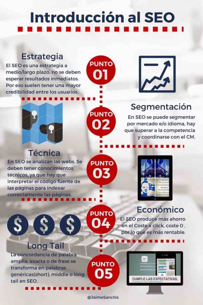 SEO (Searching Engine Optimization) Infografía