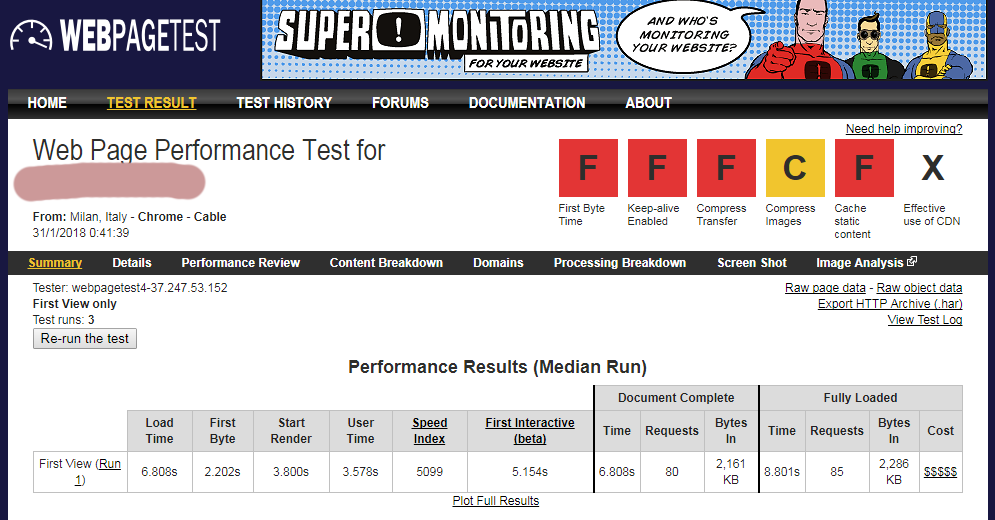 Resultados del test de la web
